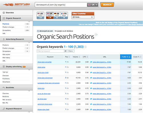 semrush-organic-small